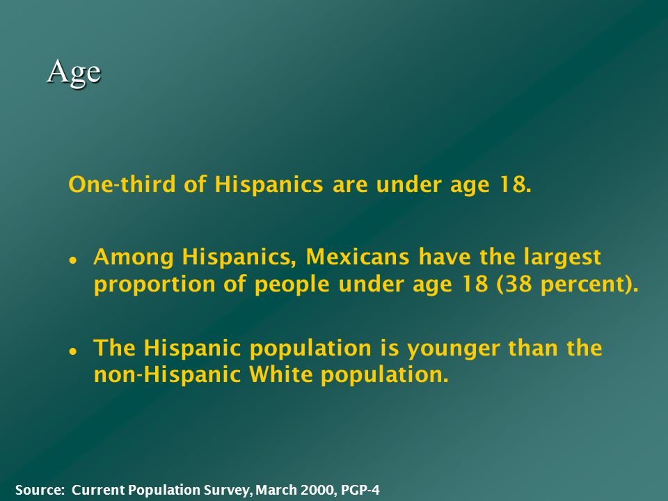 Age Among Hispanics, Mexicans have the largest proportion of people under age 18 (38 percent).
