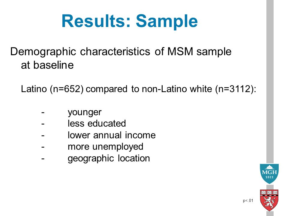 Results: Sample Demographic characteristics of MSM sample at baseline Latino (n=652) compared to non-Latino white (n=3112): -younger -less educated -lower annual income -more unemployed -geographic location p<.01