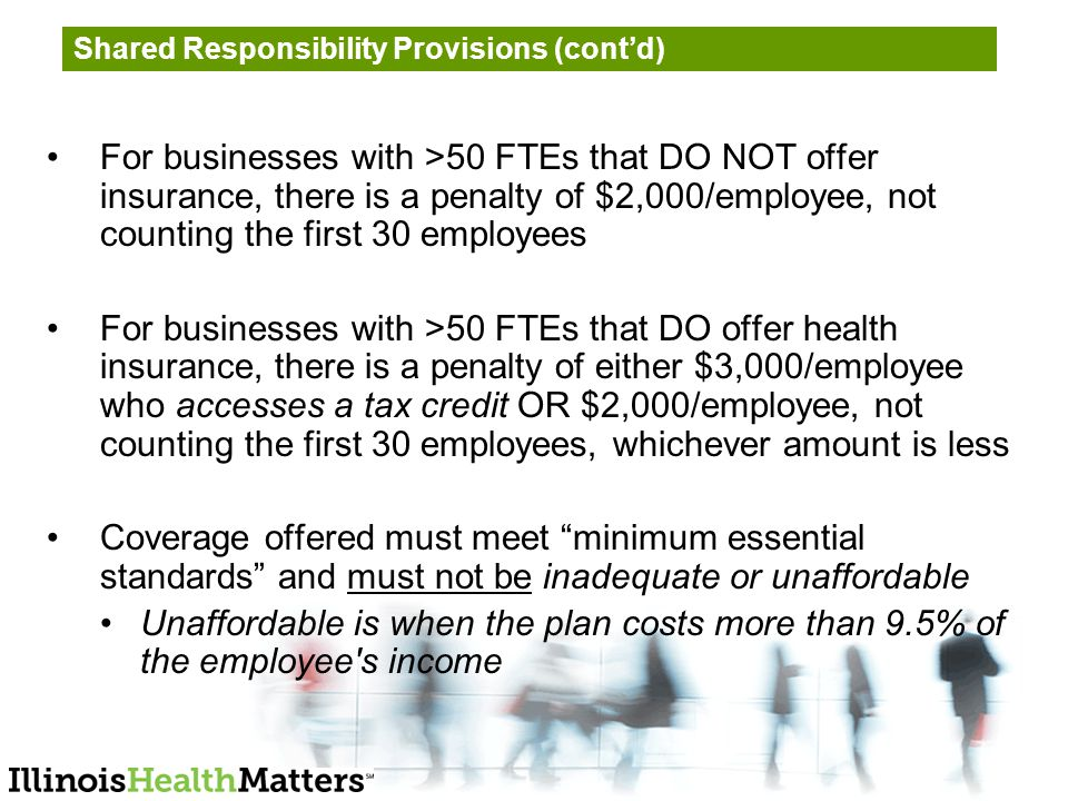 Shared Responsibility Provisions (cont'd) For businesses with >50 FTEs that DO NOT offer insurance, there is a penalty of $2,000/employee, not counting the first 30 employees For businesses with >50 FTEs that DO offer health insurance, there is a penalty of either $3,000/employee who accesses a tax credit OR $2,000/employee, not counting the first 30 employees, whichever amount is less Coverage offered must meet minimum essential standards and must not be inadequate or unaffordable Unaffordable is when the plan costs more than 9.5% of the employee s income