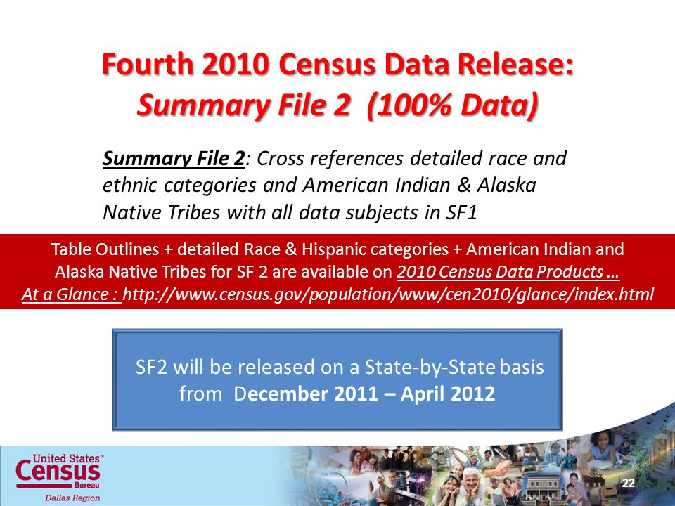 Summary File 2: Cross references detailed race and ethnic categories and American Indian & Alaska Native Tribes with all data subjects in SF1 Fourth 2010 Census Data Release: Summary File 2 (100% Data) SF2 will be released on a State-by-State basis from December 2011 – April Table Outlines + detailed Race & Hispanic categories + American Indian and Alaska Native Tribes for SF 2 are available on 2010 Census Data Products … At a Glance :