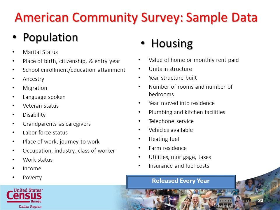 American Community Survey: Sample Data Population Population Marital Status Place of birth, citizenship, & entry year School enrollment/education attainment Ancestry Migration Language spoken Veteran status Disability Grandparents as caregivers Labor force status Place of work, journey to work Occupation, industry, class of worker Work status Income Poverty Housing Housing Value of home or monthly rent paid Units in structure Year structure built Number of rooms and number of bedrooms Year moved into residence Plumbing and kitchen facilities Telephone service Vehicles available Heating fuel Farm residence Utilities, mortgage, taxes Insurance and fuel costs 23 Released Every Year