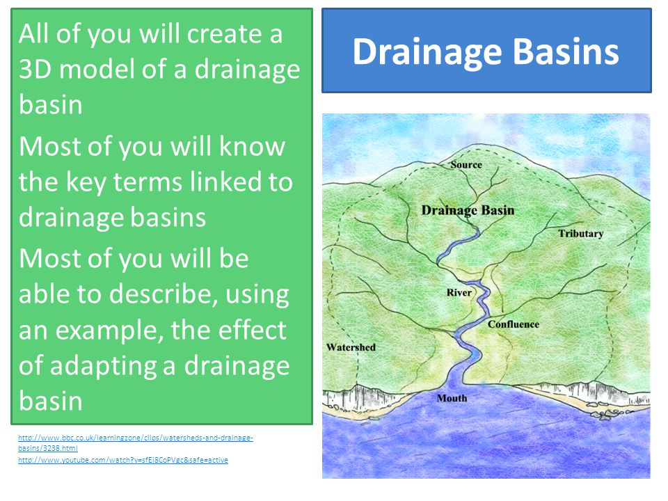 Drainage Basins   basins/3238.html   v=sfEi8CoPVgc&safe=active All of you will create a 3D model of a drainage basin Most of you will know the key terms linked to drainage basins Most of you will be able to describe, using an example, the effect of adapting a drainage basin