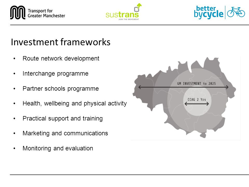 Investment frameworks Route network development Interchange programme Partner schools programme Health, wellbeing and physical activity Practical support and training Marketing and communications Monitoring and evaluation