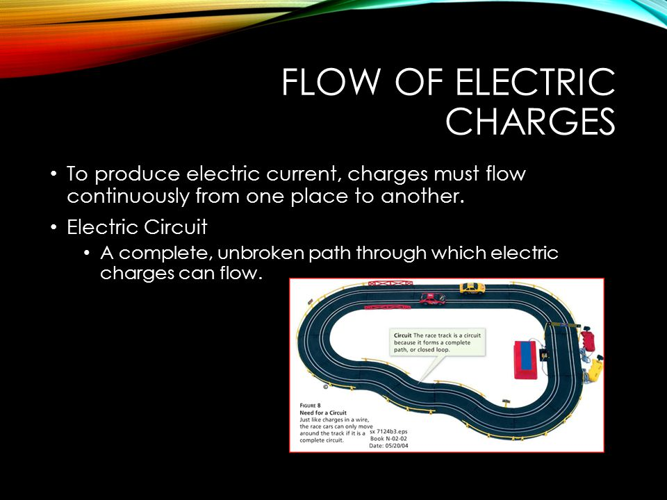 FLOW OF ELECTRIC CHARGES To produce electric current, charges must flow continuously from one place to another.