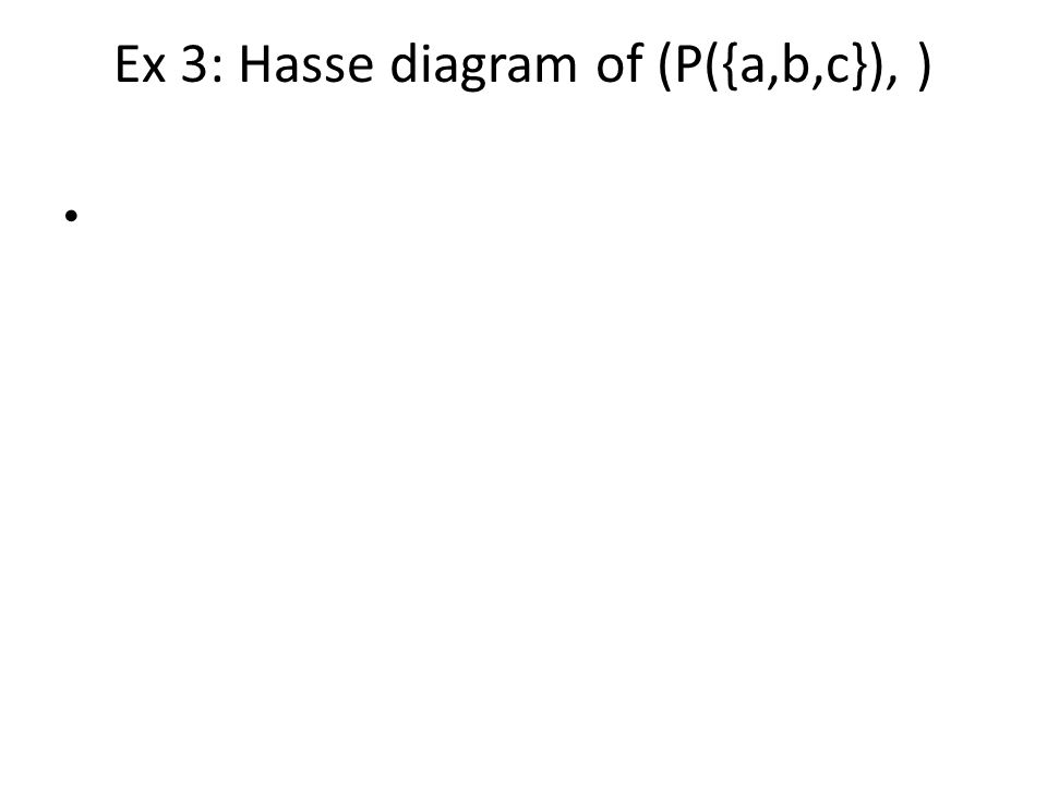 86 partial orderings definition partial ordering a relation r 17 ex 3 hasse diagram of pabc ccuart Choice Image