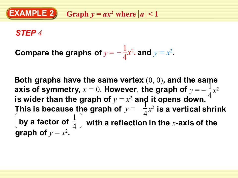 EXAMPLE 2 STEP 4 Compare the graphs of y = 1 4 – x2.x2.