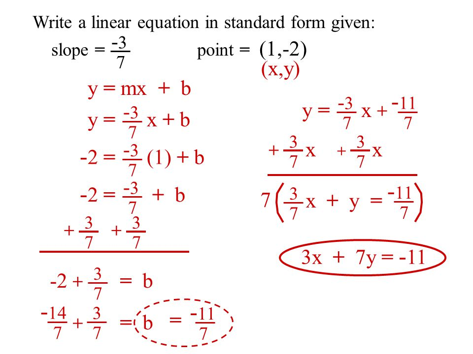 How To Write The Equation Into Standard Form When Given Two Points