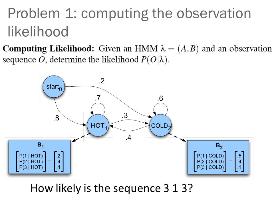 Problem 1: computing the observation likelihood Given the following HMM: How likely is the sequence