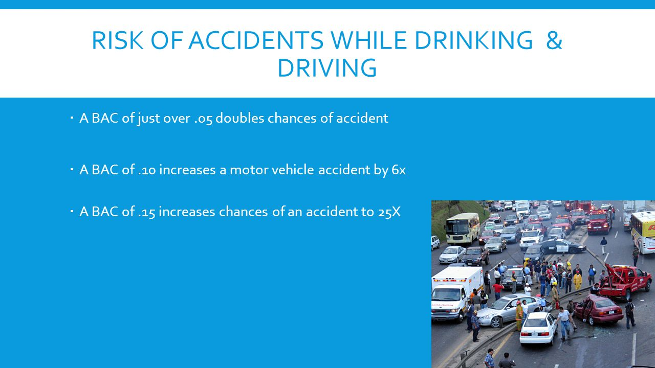 RISK OF ACCIDENTS WHILE DRINKING & DRIVING  A BAC of just over.05 doubles chances of accident  A BAC of.10 increases a motor vehicle accident by 6x  A BAC of.15 increases chances of an accident to 25X