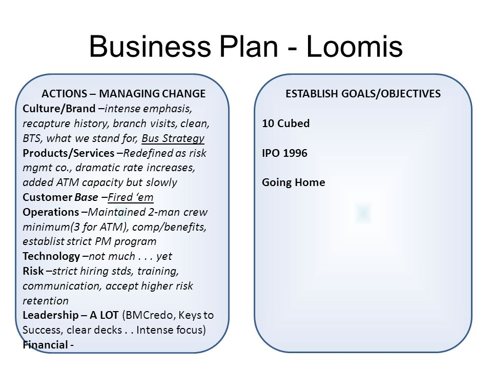 Business planning phase 2 a blueprint for transformation ppt business plan loomis actions managing change culturebrand intense emphasis recapture malvernweather Gallery