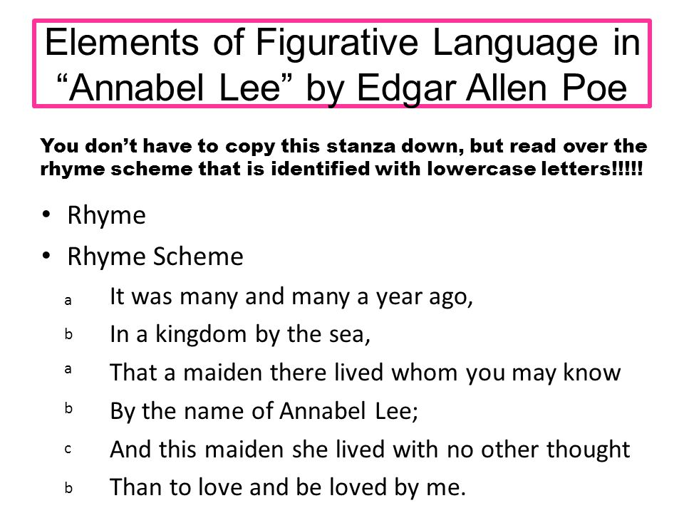 Essay Response To Annabel Lee Annabel Lee Rhyme Scheme Essay Term Paper also How To Write A Good English Essay  Online Write