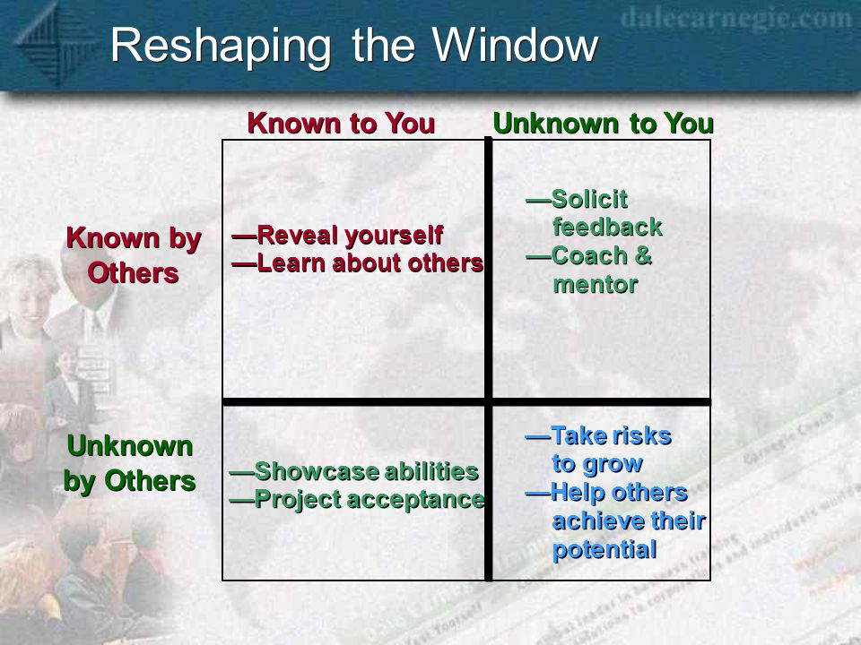 Johari Window Known to You Unknown to You Known by Others Unknown by Others Common Ground Blind Spots Facade Potential