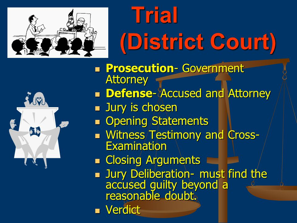 Trial (District Court) Trial (District Court) Prosecution- Government Attorney Defense- Accused and Attorney Jury is chosen Opening Statements Witness Testimony and Cross- Examination Closing Arguments Jury Deliberation- must find the accused guilty beyond a reasonable doubt.