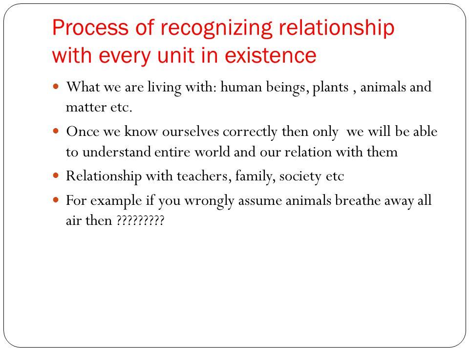 Process of knowing human conduct, human character & living accordingly.