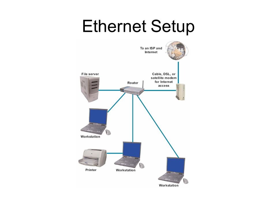 18 Ethernet Setup
