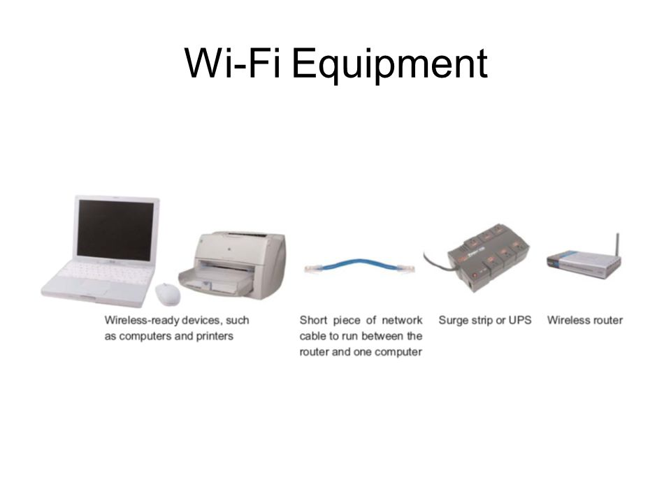 23 Wi-Fi Equipment