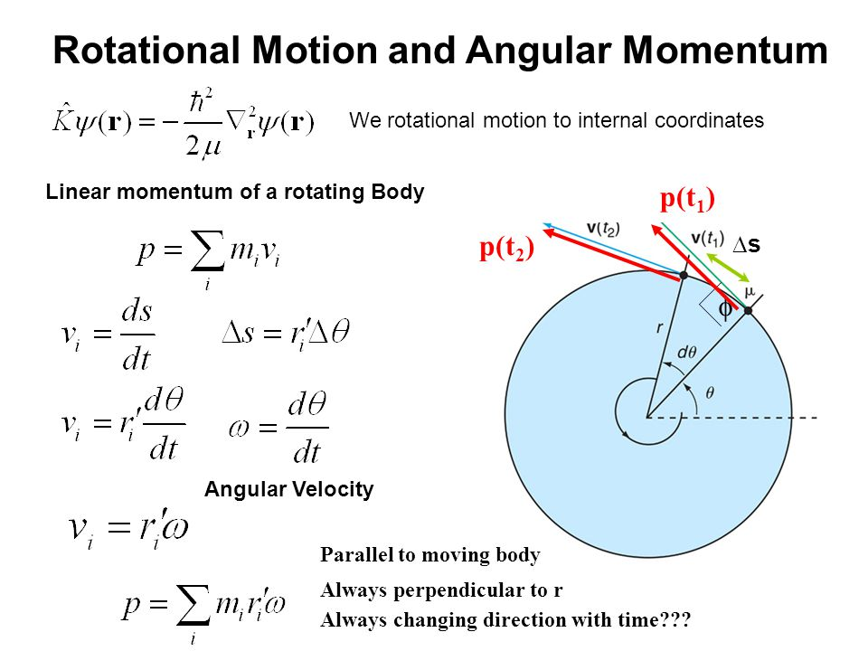 Rotational Motion and Angular Momentum We rotational motion to internal coordinates Linear momentum of a rotating Body ss  Angular Velocity Parallel to moving body p(t 1 ) p(t 2 ) Always changing direction with time .