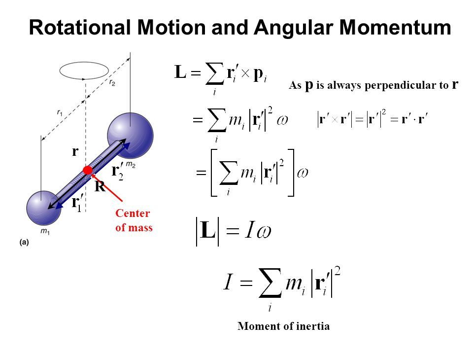 Rotational Motion and Angular Momentum Moment of inertia As p is always perpendicular to r r Center of mass R
