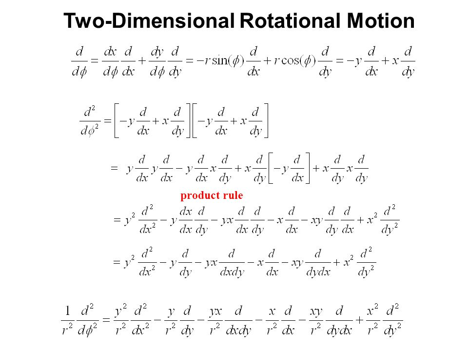 Two-Dimensional Rotational Motion product rule