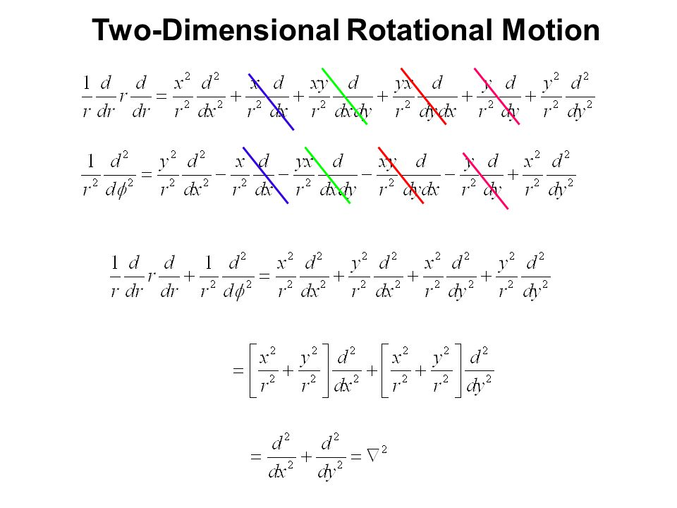 Two-Dimensional Rotational Motion