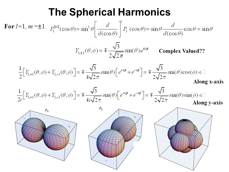 18_05fig_PChem.jpg The Spherical Harmonics Complex Valued .