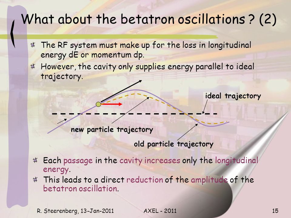 R. Steerenberg, 13-Jan-2011AXEL What about the betatron oscillations .