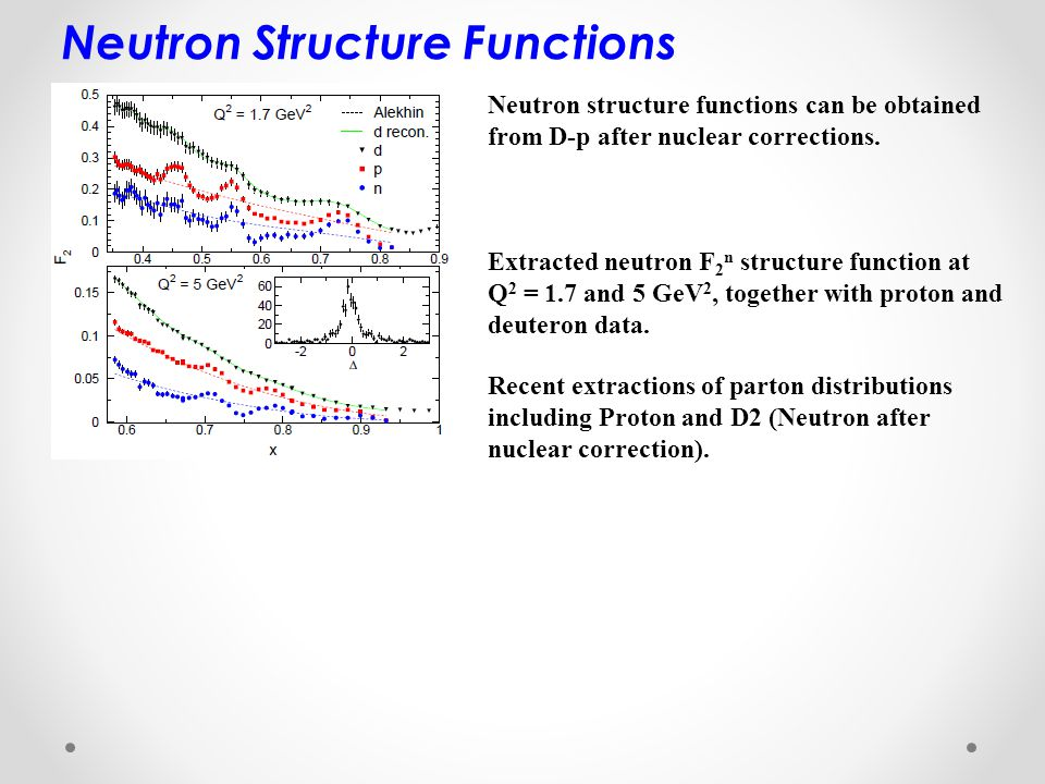 Recent extractions of parton distributions including Proton and D2 (Neutron after nuclear correction).