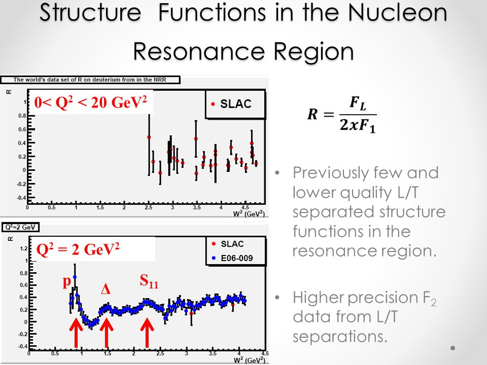 Structure Functions in the Nucleon Resonance Region Previously few and lower quality L/T separated structure functions in the resonance region.