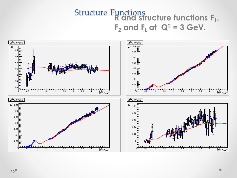 Structure Functions R and structure functions F 1, F 2 and F L at Q 2 = 3 GeV. 32