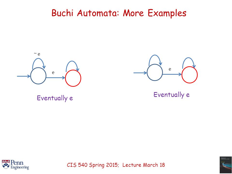 Buchi Automata: More Examples e Eventually e ~ e e Eventually e CIS 540 Spring 2015; Lecture March 18