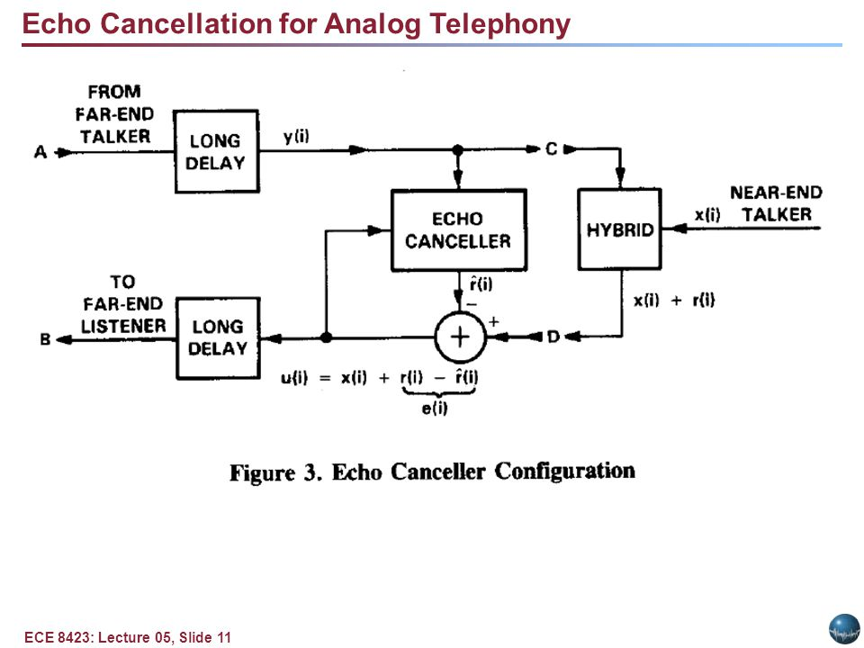 ECE 8423: Lecture 05, Slide 11 Echo Cancellation for Analog Telephony