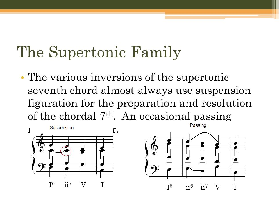 Chapter 14 The Pre Dominant Ii And Ii 7 Chords The Supertonic
