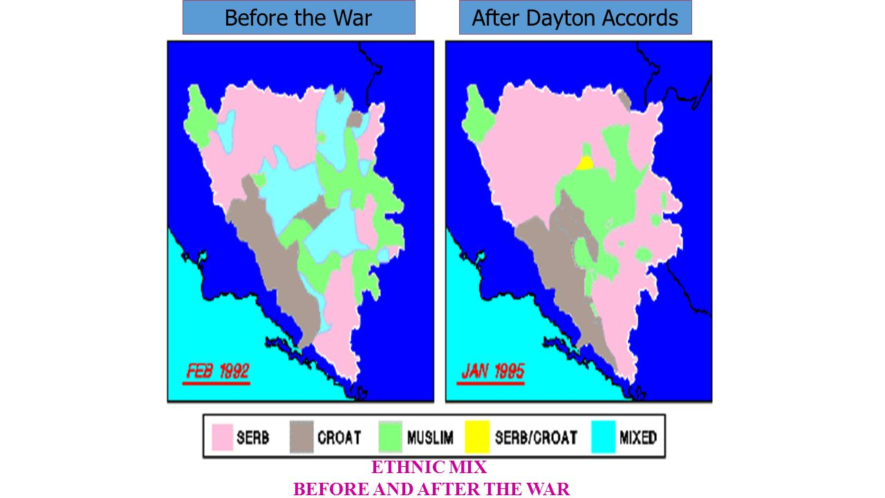 After Dayton AccordsBefore the War ETHNIC MIX BEFORE AND AFTER THE WAR