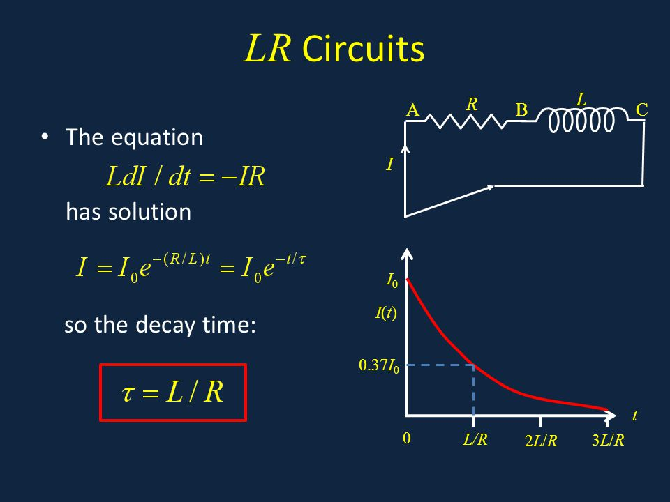 LR Circuits The equation has solution so the decay time:.