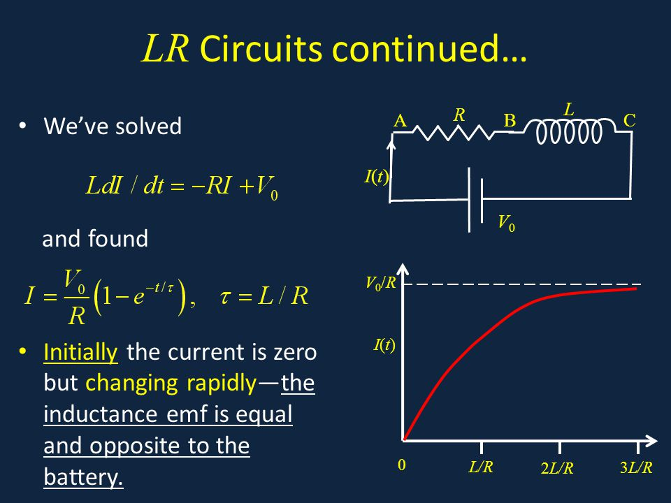 LR Circuits continued… We've solved and found Initially the current is zero but changing rapidly—the inductance emf is equal and opposite to the battery..