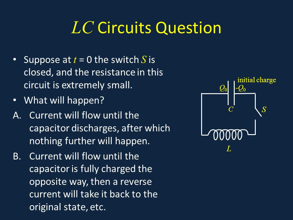 LC Circuits Question Suppose at t = 0 the switch S is closed, and the resistance in this circuit is extremely small.