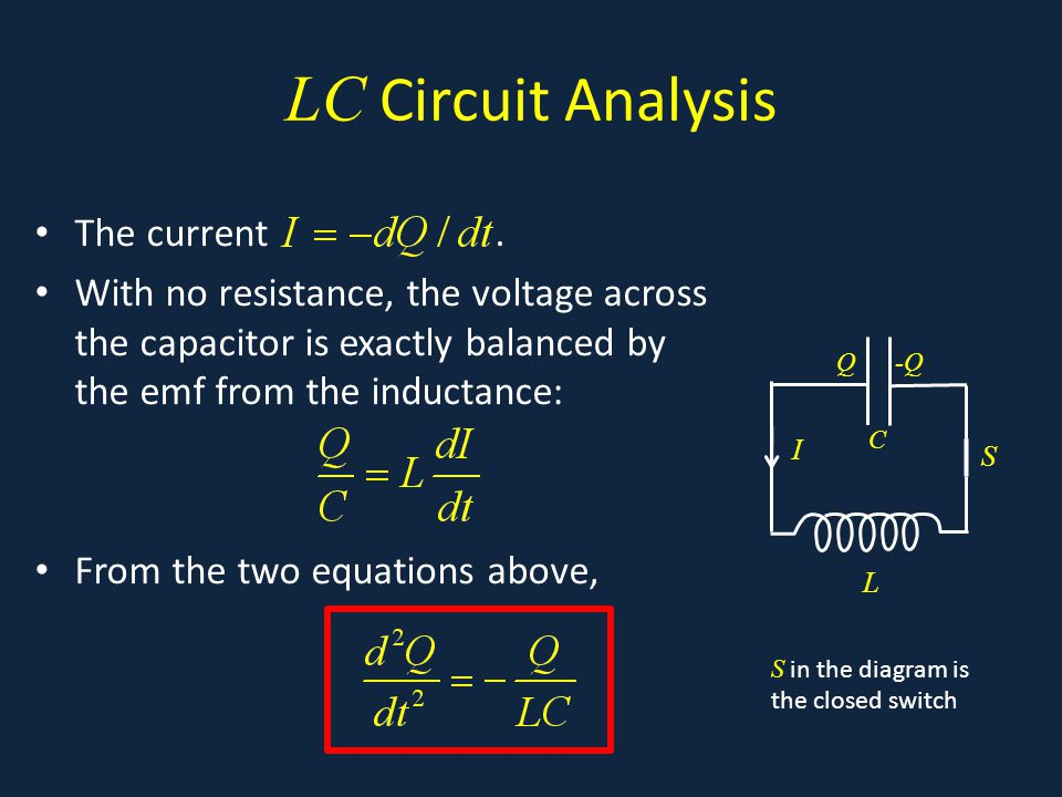 LC Circuit Analysis The current.