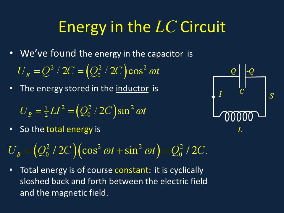 Energy in the LC Circuit We've found t he energy in the capacitor is The energy stored in the inductor is So the total energy is Total energy is of course constant: it is cyclically sloshed back and forth between the electric field and the magnetic field..