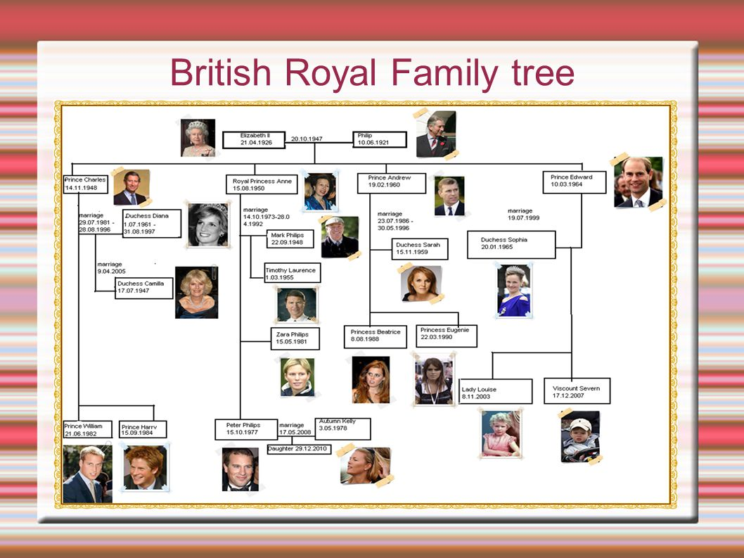the history of royal families and monarchies in britain
