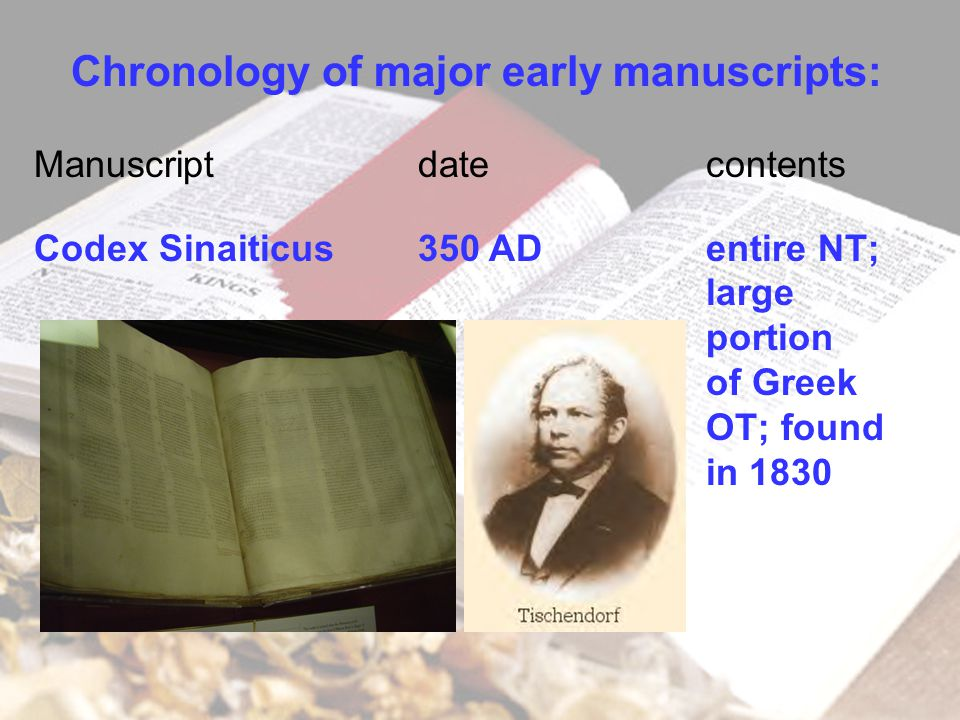 Chronology of major early manuscripts: Manuscriptdate contents Codex Sinaiticus350 ADentire NT; large portion of Greek OT; found in 1830