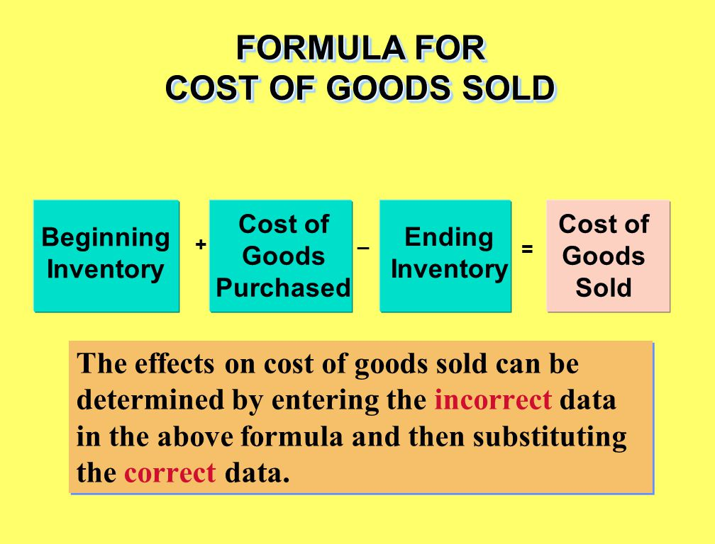 FORMULA FOR COST OF GOODS SOLD + = Beginning Inventory Cost of Goods Purchased Ending Inventory Cost of Goods Sold _ The effects on cost of goods sold can be determined by entering the incorrect data in the above formula and then substituting the correct data.
