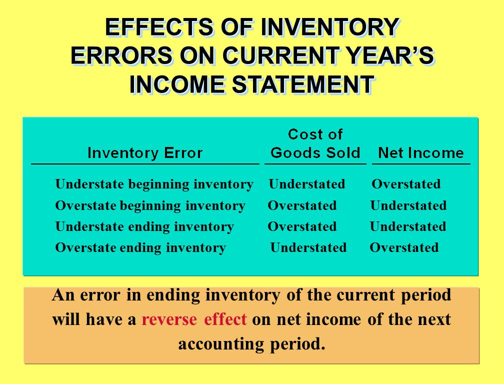 EFFECTS OF INVENTORY ERRORS ON CURRENT YEAR'S INCOME STATEMENT An error in ending inventory of the current period will have a reverse effect on net income of the next accounting period.