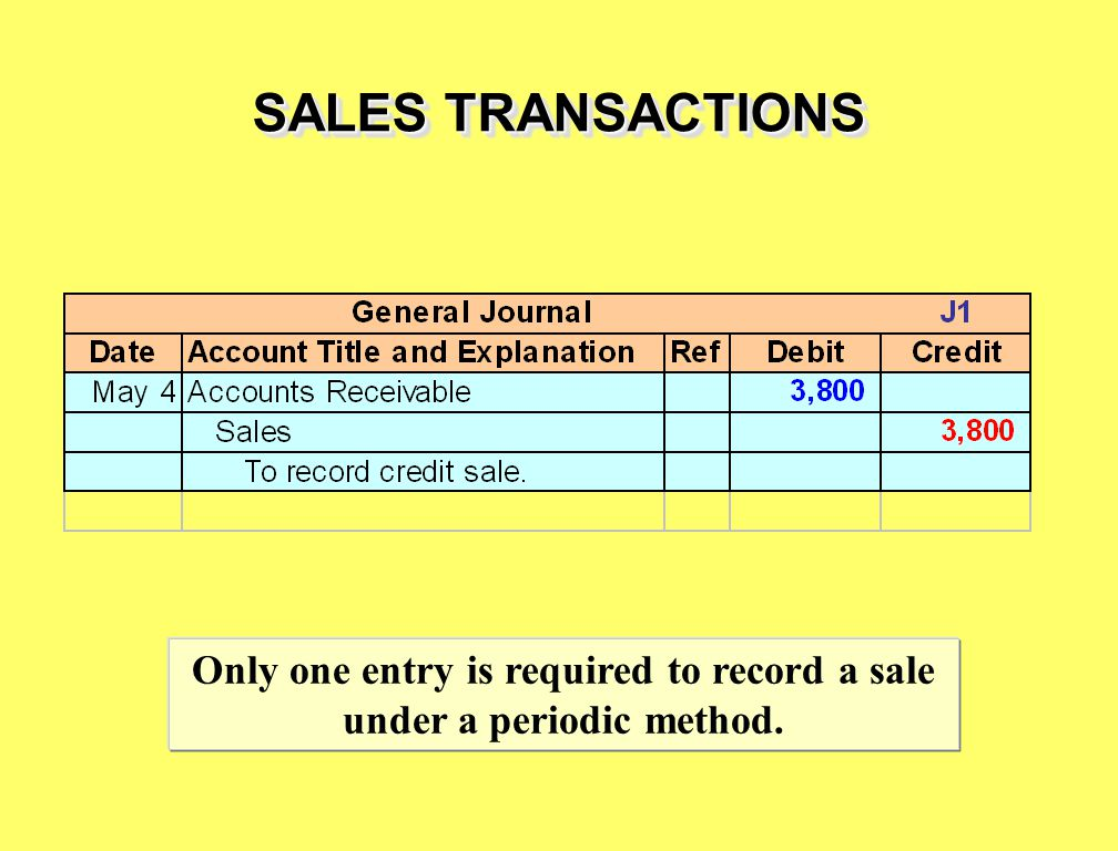 SALES TRANSACTIONS Only one entry is required to record a sale under a periodic method.