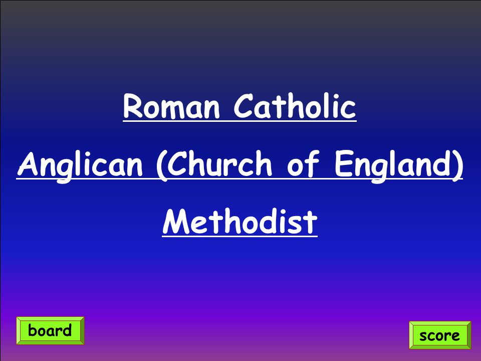 Roman Catholic Anglican (Church of England) Methodist score board