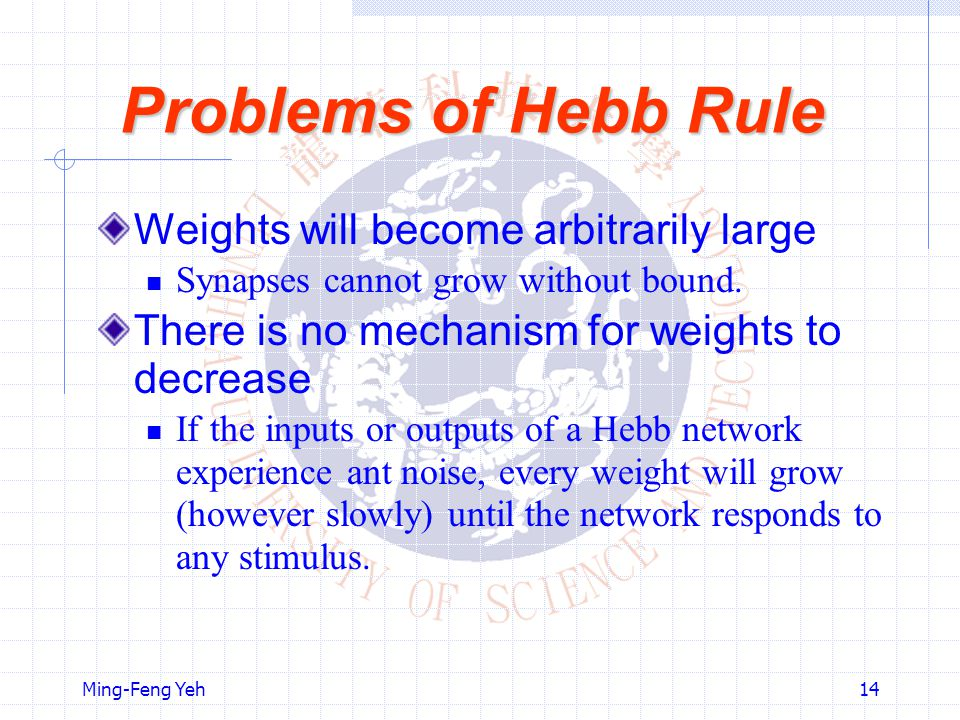 Ming-Feng Yeh14 Problems of Hebb Rule Weights will become arbitrarily large Synapses cannot grow without bound.