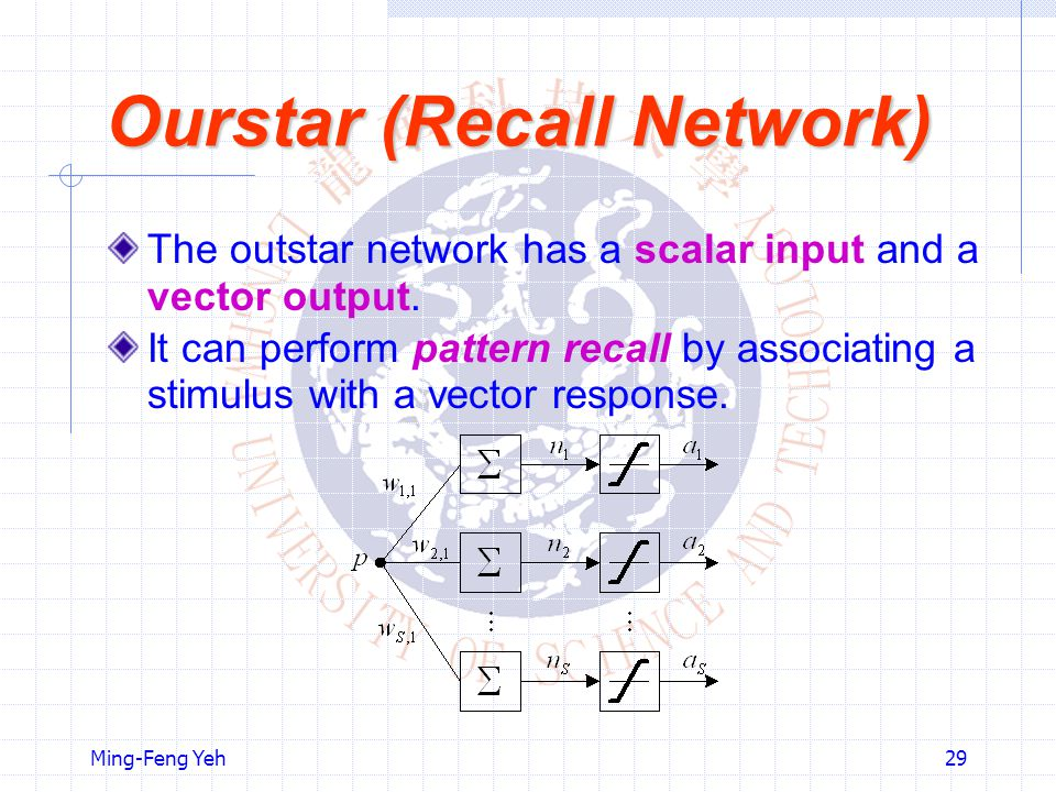 Ming-Feng Yeh29 Ourstar (Recall Network) The outstar network has a scalar input and a vector output.