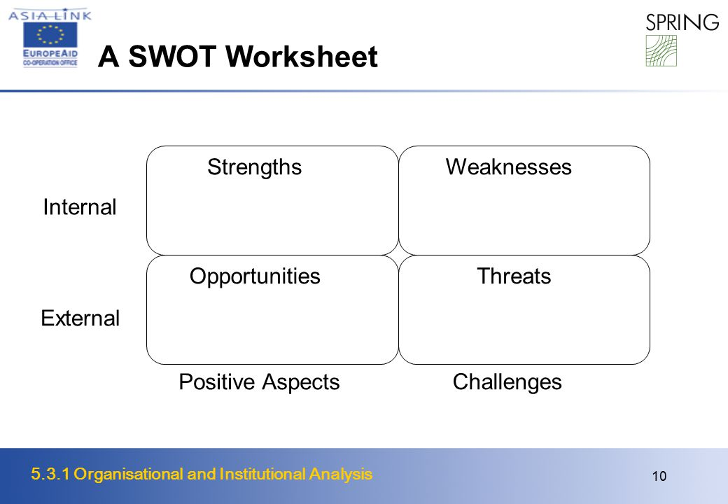 531 Organisational and Institutional Analysis 1 Working with – Swot Worksheet