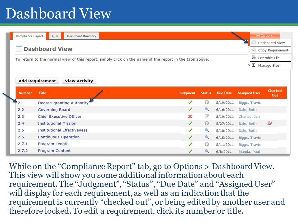 Dashboard View While on the Compliance Report tab, go to Options > Dashboard View.