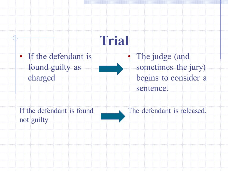 Trial If the defendant is found guilty as charged The judge (and sometimes the jury) begins to consider a sentence.