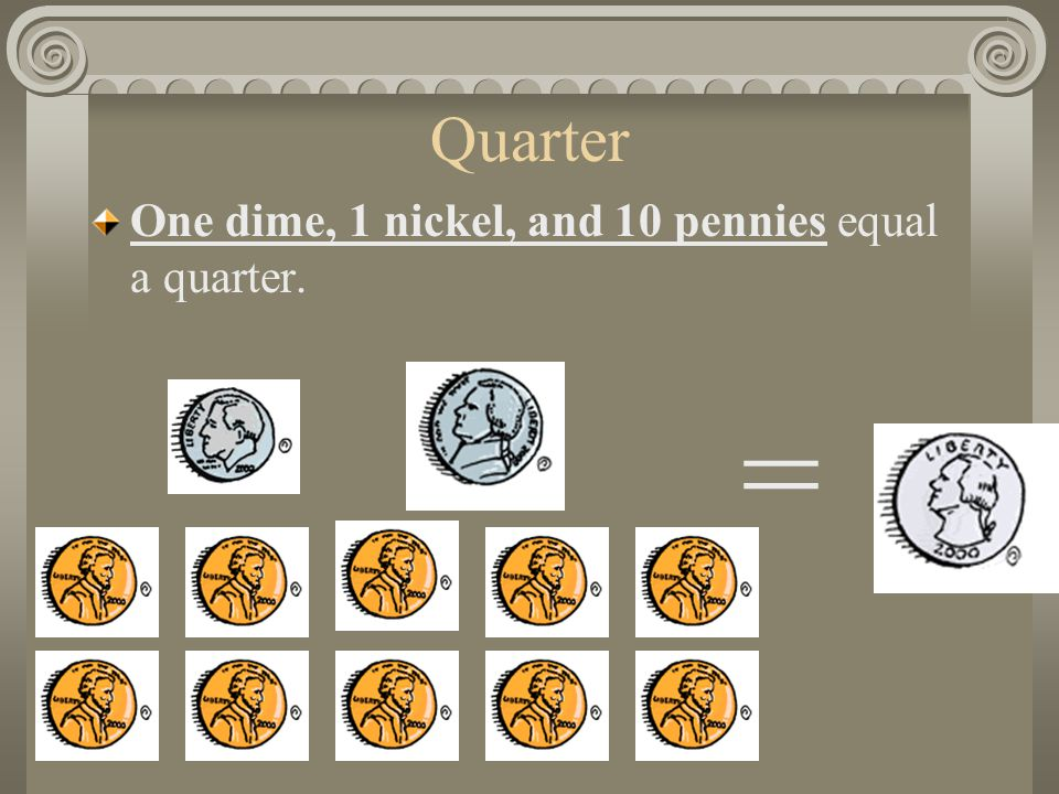 Quarter One dime, 1 nickel, and 10 pennies equal a quarter. =